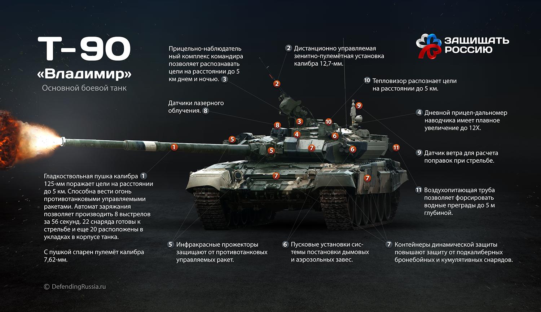 http://defendingrussia.ru/upload/images/ckeditor/532fe6d30f951.png