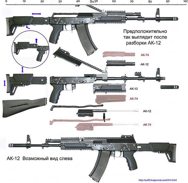 Пистолет пулемет калашникова обр