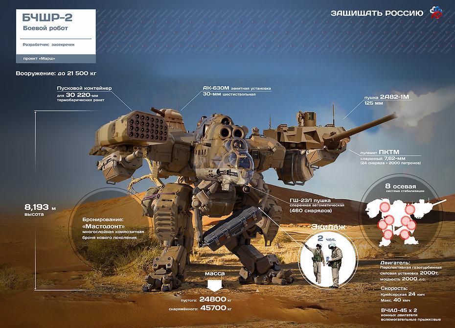 В России разрабатывается уникальный боевой робот будущего